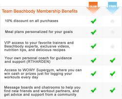 Team Beachbody Membership