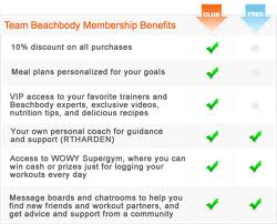 Beachbody Membership