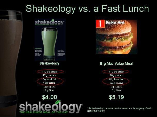 should I purchase Shakeolgy